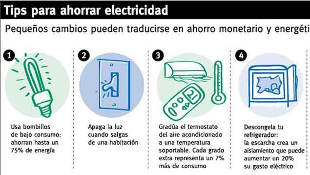 tips ahorro energetico